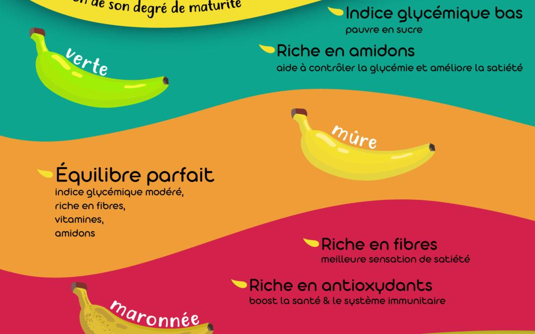 newsletter-banane